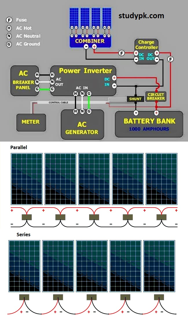 Solar Panel Circuit Wiring Diagram With Diode