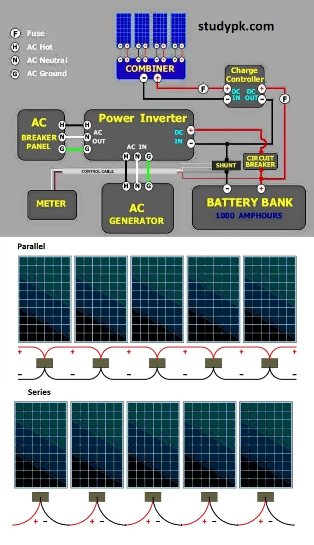 Solar Panel Circuit Wiring Diagram With Diode Studypk