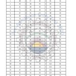 NED University Karachi Pre Admission Entry Test Results 2020