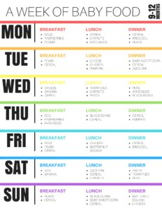 9-12 Month Baby Feeding Schedule With Baby Feeding Chart