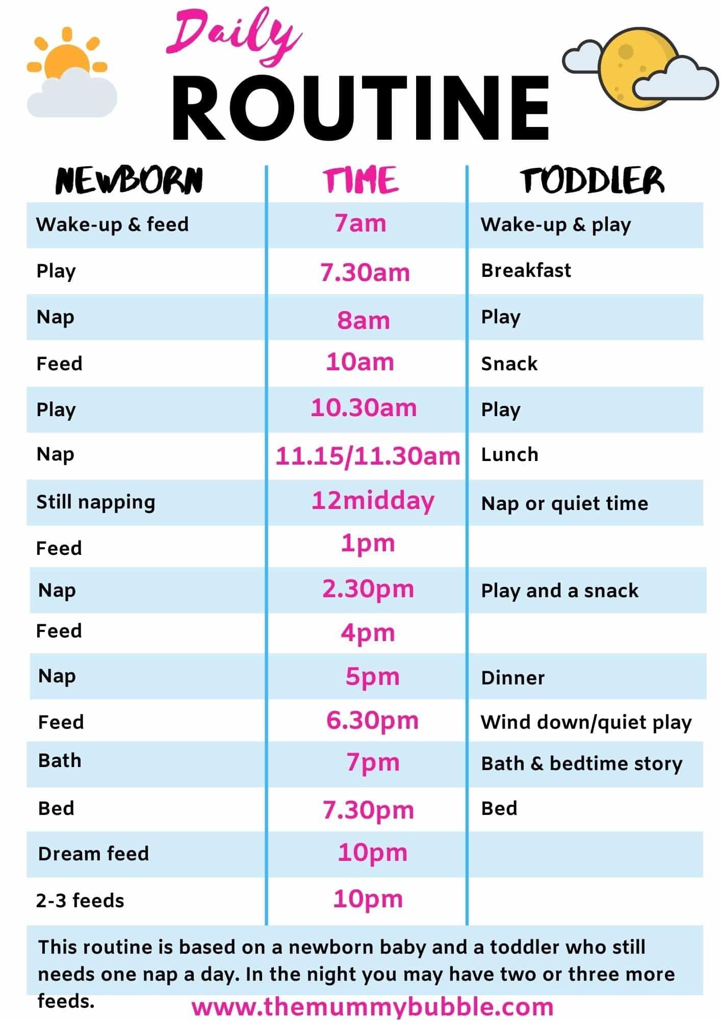 Newborn Baby Feeding and Sleep Schedule