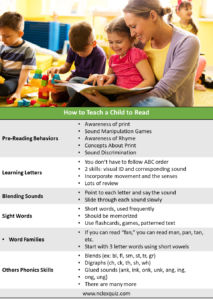 How to Teach a Child to Read in Two Weeks