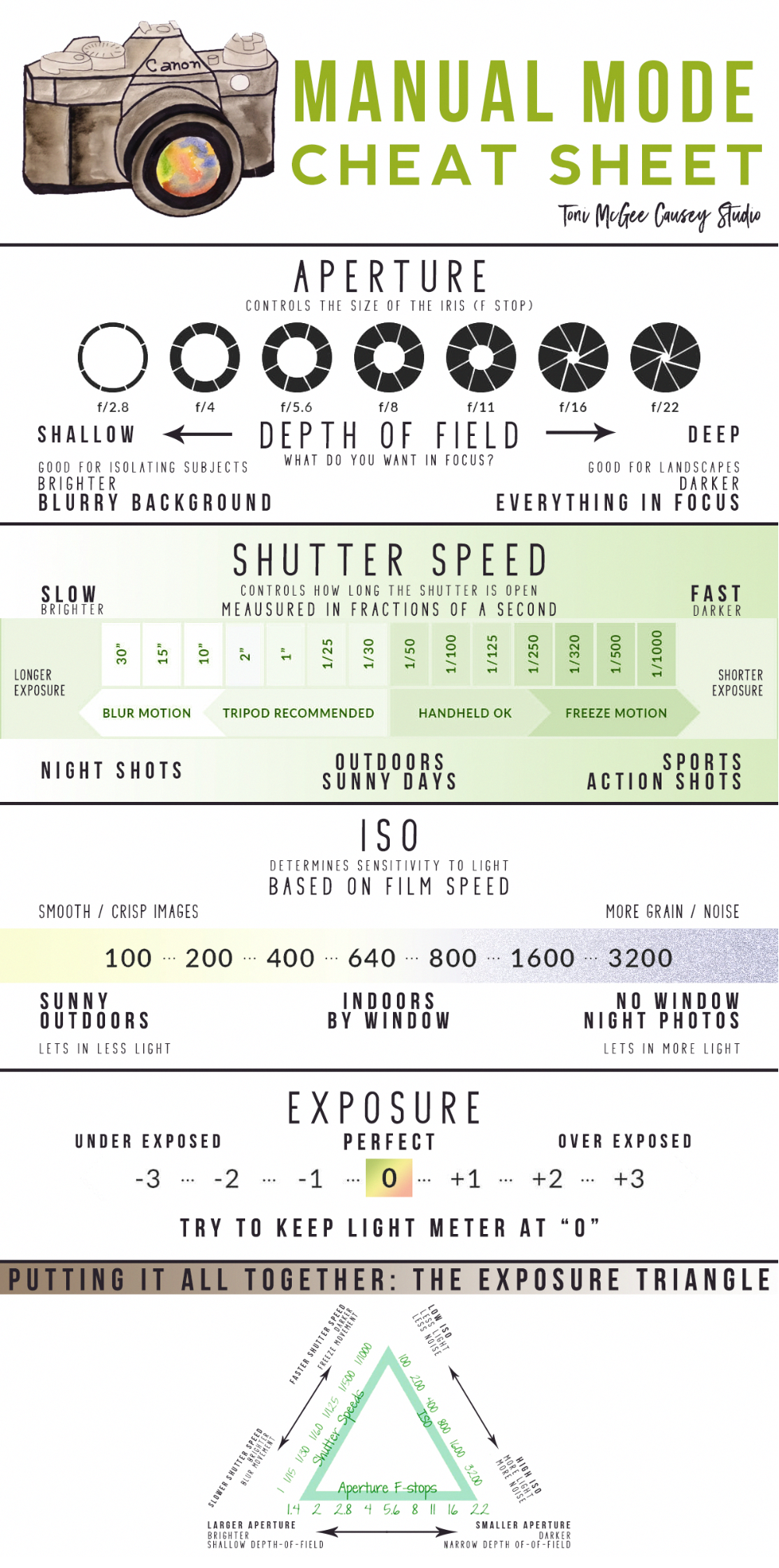 Photography Settings Cheat Sheet
