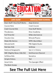 The Best Educational Youtube Channels for Students for Learning
