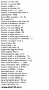 Nursing School Tips: Human Biology Number Cheat Sheet