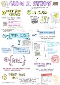 Exam Preparation 12 Study Tips Part 1