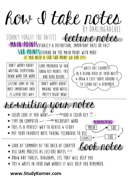 Note taking Ideas for Middle School