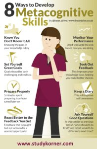 Ways to Develop Critical Thinking and Metacognition Skills