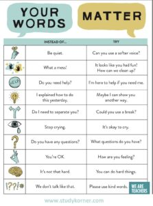 How to Bring More Positive Language Into Your Classroom